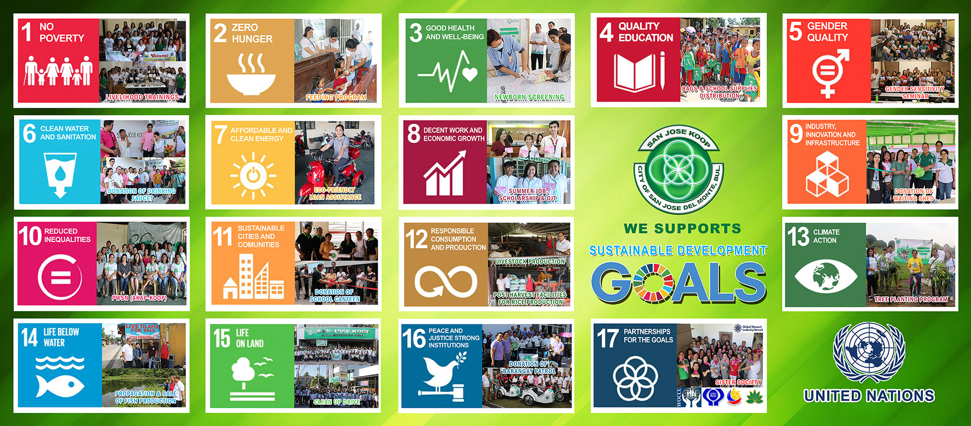 Sustainable Development Goal1